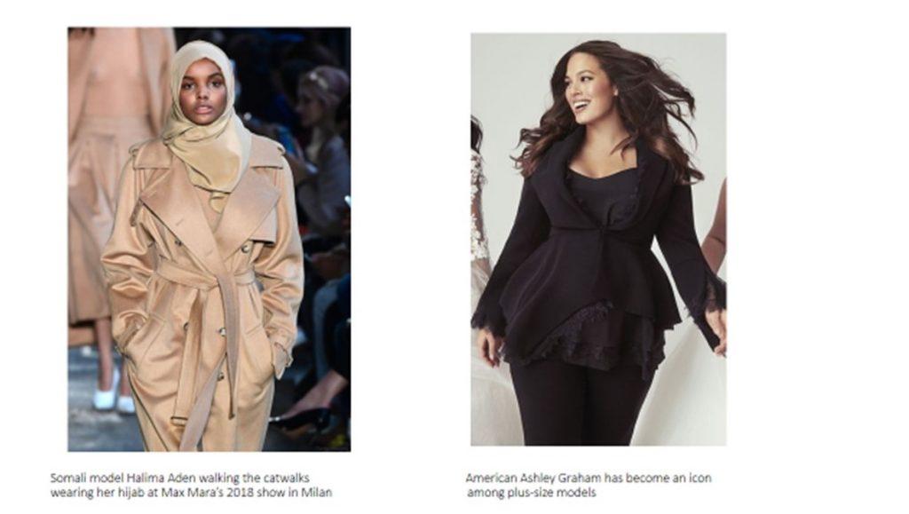 inclusive fashion 2020